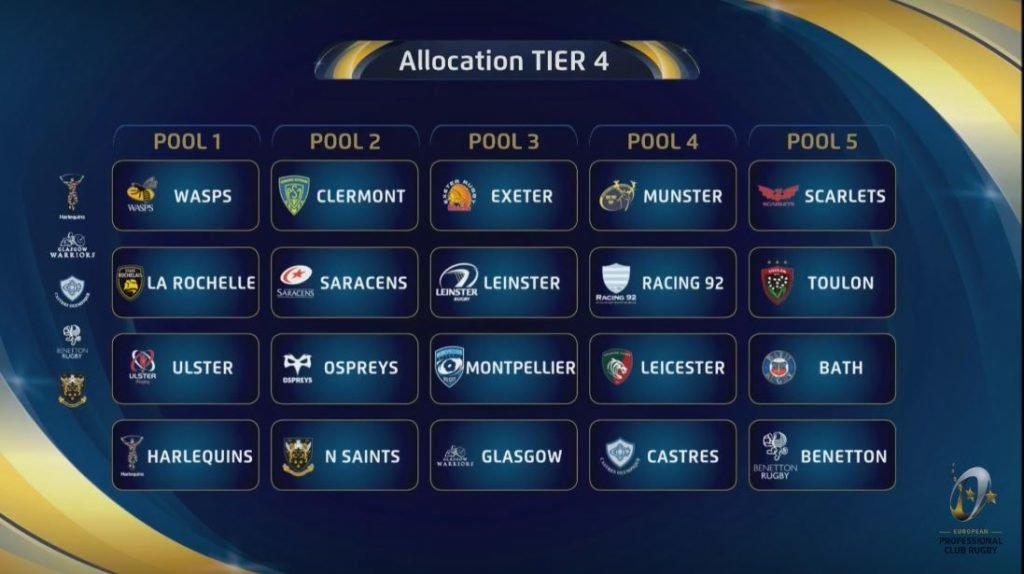 REVEALED: Next season's Champions Cup pools ARE IN!