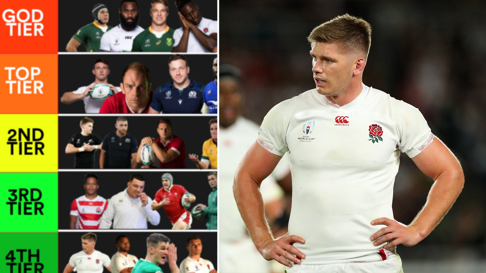 Someone has ranked rugby players in 2020 from GOAT Tier to 4th Tier