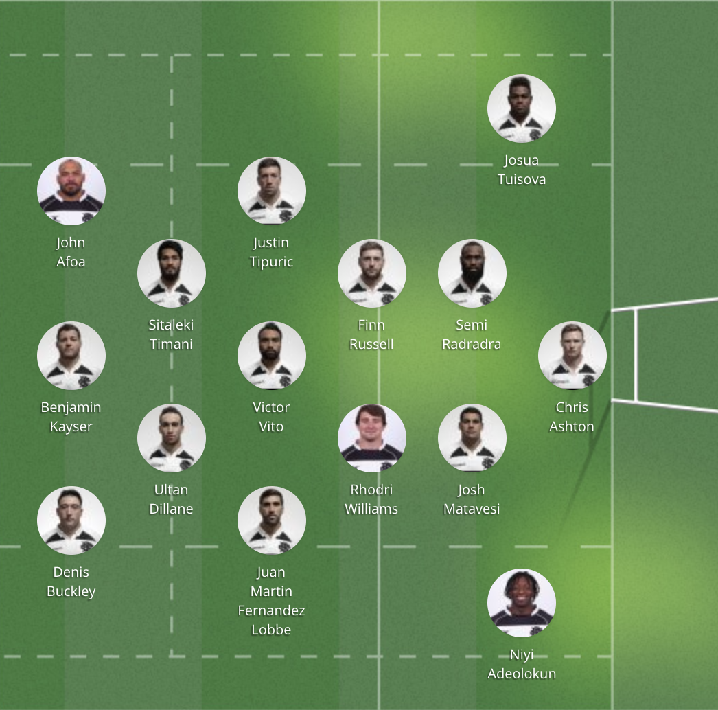 The incredible All Star Barbarians team that embarrassed the ...